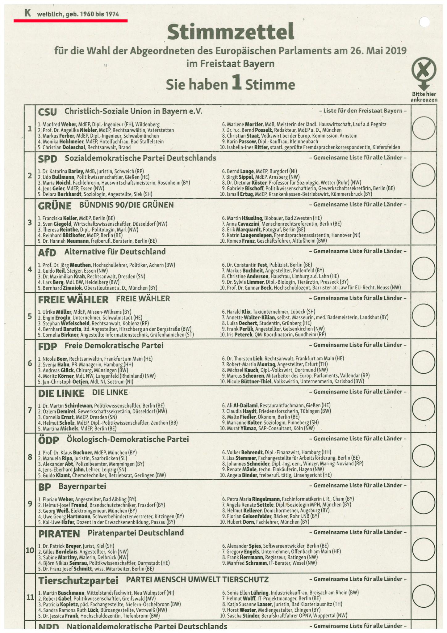 Beispiel eines Stimmzettels aus einem Repräsentativen Wahlbezirk